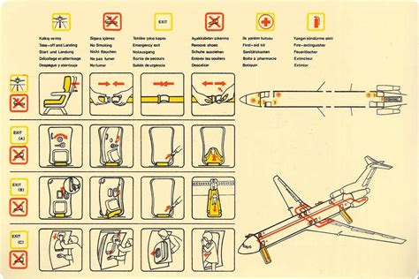 Airline Treasures: Turkish Airlines