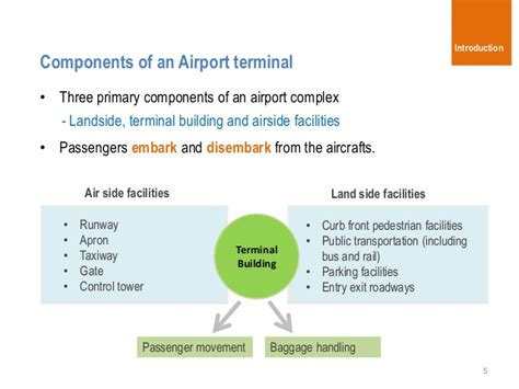 Airport terminal design (lecture note)