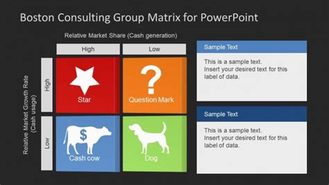 Boston Consulting Group Matrix Template for PowerPoint