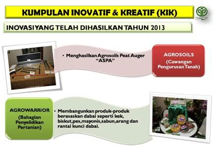 Department Of Agriculture Sarawak Official Website