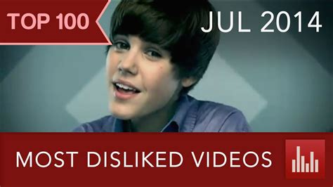 Top 100 Most Disliked Videos on YouTube (Jul